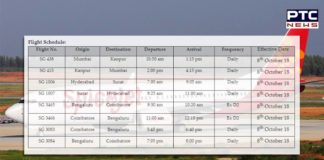 SpiceJet to launch eight more domestic flights from Oct 8