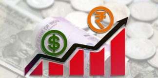 Dollar Competition Strength With Open rupee