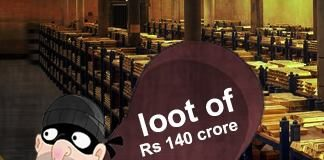 140 Cr looted