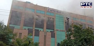 Noida Hospital