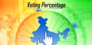 Voting Percentage 1