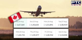 Flight tickets to Canada burn hole in travellers' pockets, massive hike in air fare