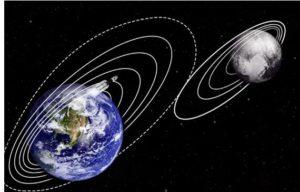 Chandrayaan-2 : ISRO broken contact with Chandranathan-2 Lander Vikram