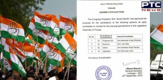 Punjab Bypolls: Congress declares names of 4 candidates