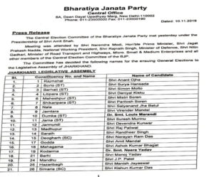 Jharkhand Assembly elections : BJP First List Of 52 Candidates Releases For Jharkhand Polls