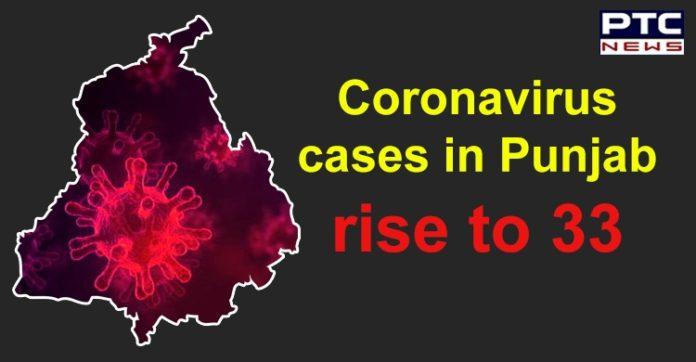 Coronavirus Punjab Confirmed Cases , Nawanshahr positive case , Jalandhar