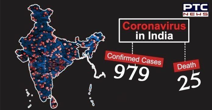 Coronavirus in India Confirmed Cases , COVID 19 Death Toll
