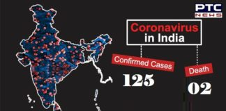 Coronavirus in India Confirmed Cases Today, Health Ministry , COVID 19