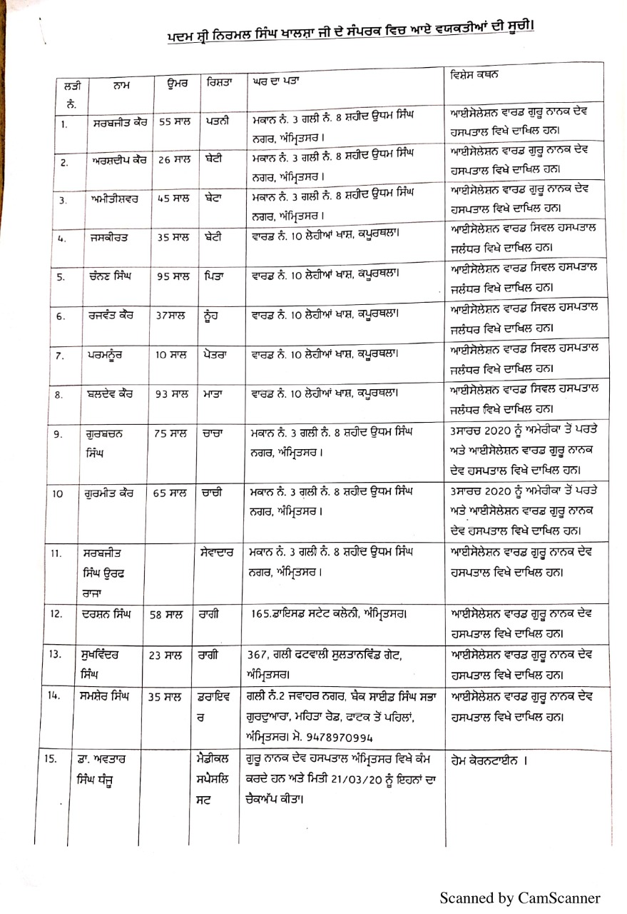 COVID-19: Punjab govt. releases list of people who came in contact with Bhai Nirmal Singh Khalsa