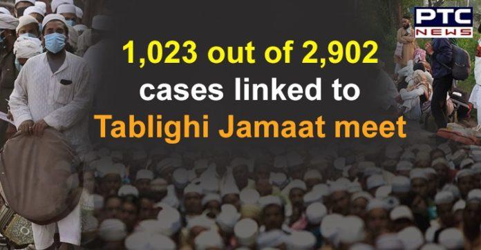 1,023 cases linked to Tablighi Jamaat | Nizamuddin Delhi | Coronavirus Cases in India