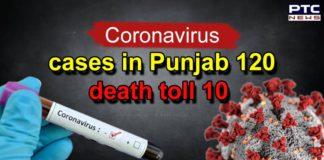 Coronavirus Death in Jalandhar, Ropar | Cases in Ludhiana, Sri Muktsar Sahib, Mohali, Jalandhar, Amritsar