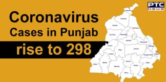 Coronavirus Punjab Cases 298 | New Cases From Mansa, Patiala, Jalandhar
