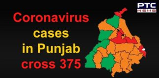 Coronavirus Punjab | New Cases From 9 Districts Including Ludhiana, Mohali, Faridkot
