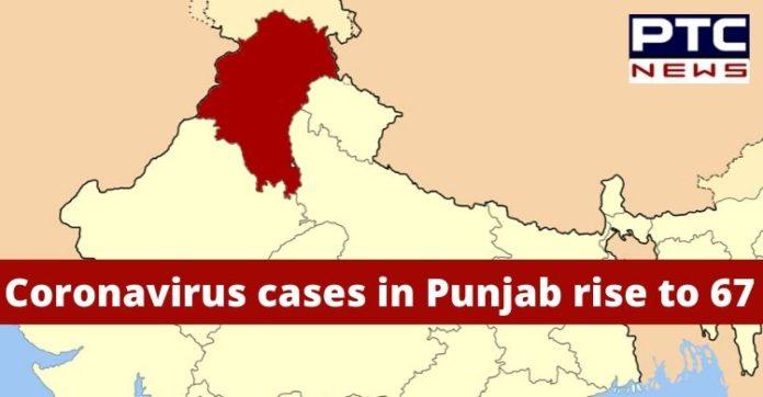 Coronavirus Punjab Cases , Mohali , Derabassi, Ludhiana