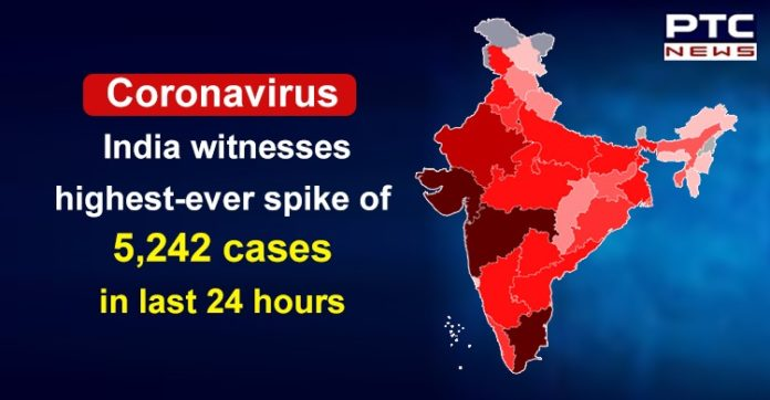 Coronavirus Death Toll in India | Confirmed Cases 96,169 | COVID 19 Today