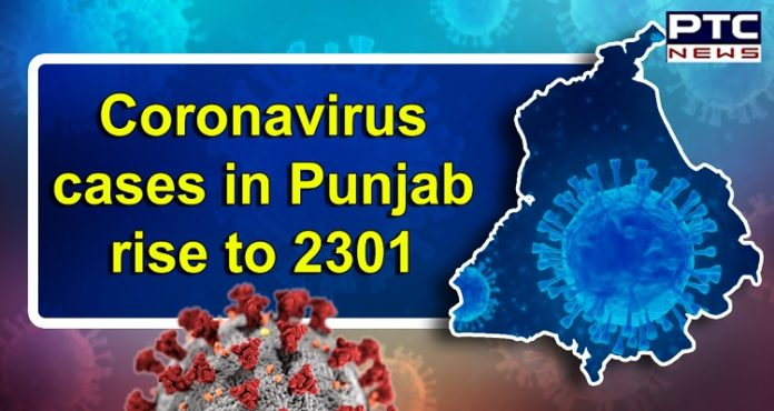 Coronavirus Cases and Death Toll in Punjab   Hoshiarpur, Ludhiana, Amritsar