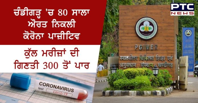 80-year-old tests positive for coronavirus in Chandigarh; UT count crosses 300