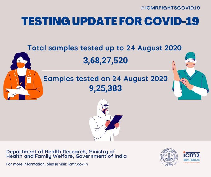 Coronavirus Cases in India | Coronavirus India Update