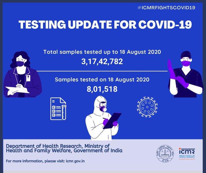 Coronavirus India Update Corona Cases in India