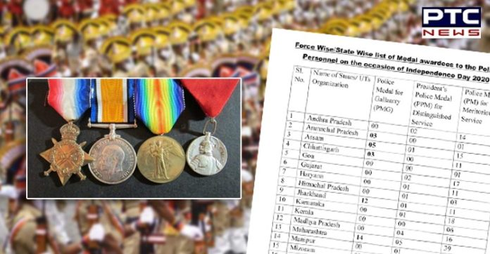 MHA List of Police Medal Awardees | Independence Day 2020