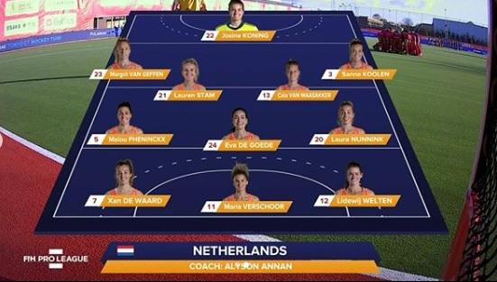FIH Hockey Pro League (women) 2020, Hockey News: Margot van Geffen (NED) adjudged player of the match as Dutch take a 4-0 win against Belgium.