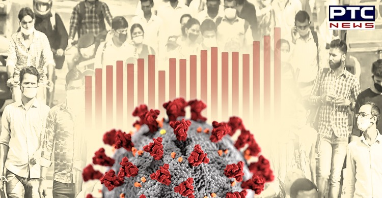 Coronavirus Update: The total number of coronavirus cases in India has crossed the one-crore mark after 25,153 new cases were reported.