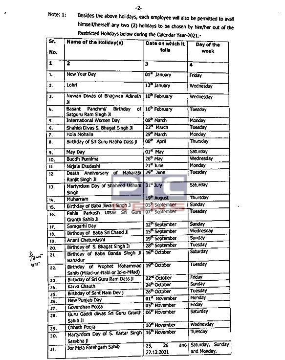 Punjab government declared gazetted holidays for calendar year 2021. The complete list of holidays in Punjab for year 2021 is given below.