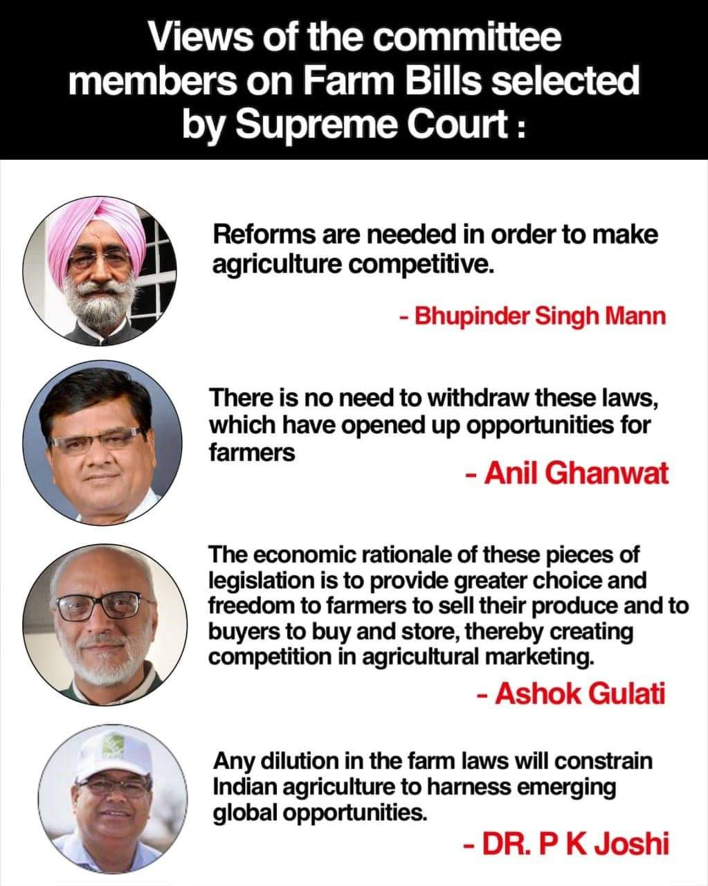 Supreme Court put a stay on implementation of farm laws 2020 and has formed a 4-member committee, comprising Bhupinder Singh Mann, Pramod Kumar Joshi, Ashok Gulati.