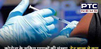 Corona Vaccination India