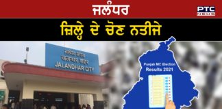 Jalandhar 110 wards Municipal Election Results 2021 declared