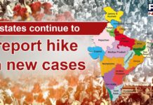 Coronavirus: 6 states including Punjab continue to report an upsurge in new cases