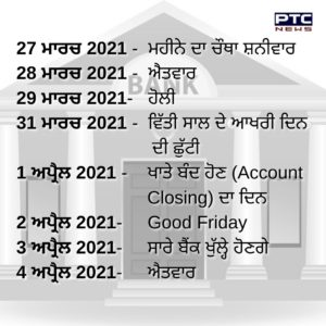 List of closed Bank