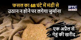 Haryana Wheat Procurement