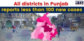 Coronavirus: Punjab records massive decline in fresh COVID cases and deaths