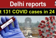 Coronavirus: With 131 new cases, Delhi's positivity rate stands at 0.22%