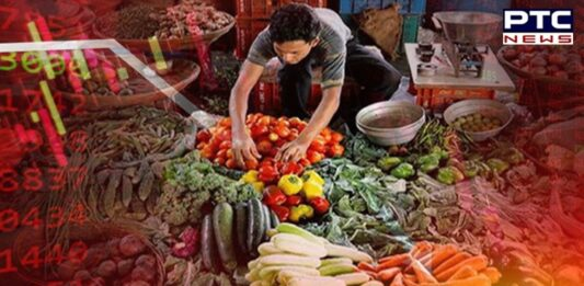 Wholesale inflation drops to 10.66 pc in September